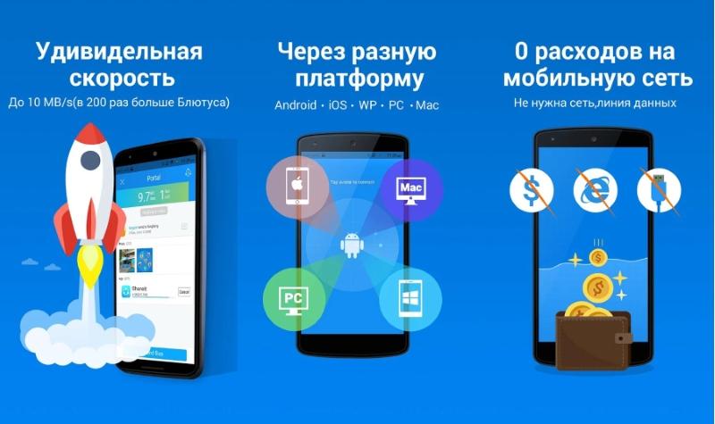 работа shareit на android смартфонах